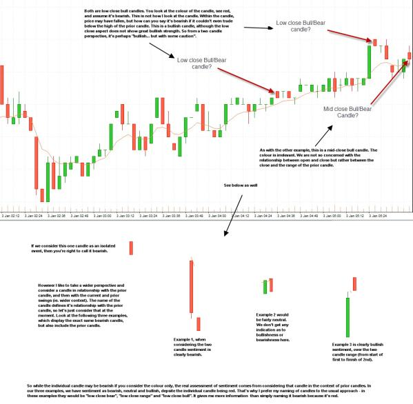 a better way to classify candlesticks - email reply