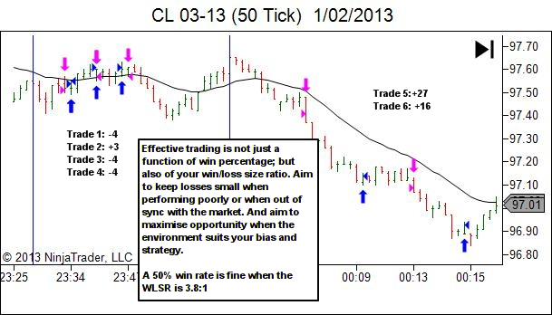 trading - find the lesson
