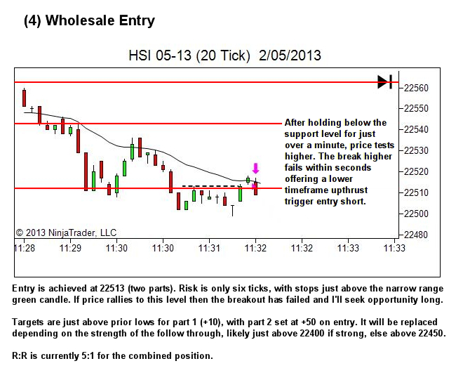 trading process - wholesale entry