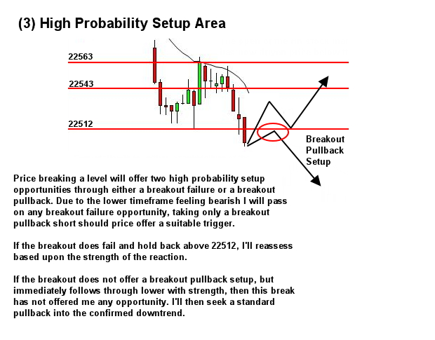 trading process - high probability setup area