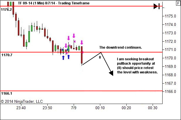 One trade can make a session