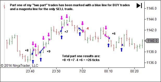 Trading a small account with one contract - first we look at part one of each trade