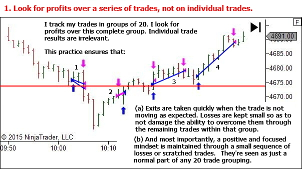 1. Look for profits over a series of trades, not on individual trades.