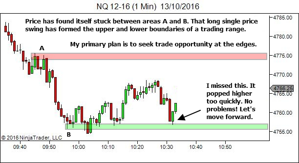 Trading success requires that you accept and understand that success...