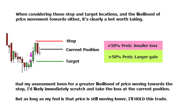Order Entry Error - It's all about assessment of odds and payout
