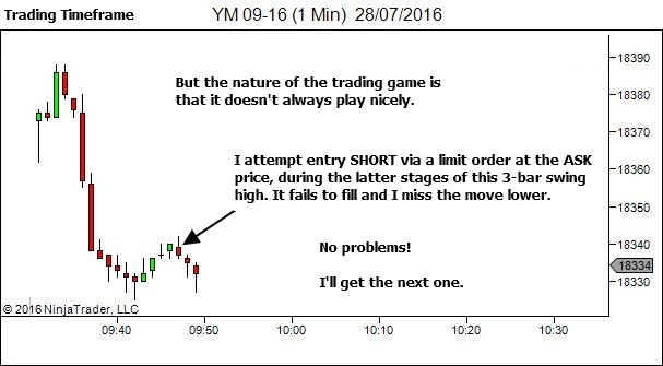 Patience - you don't have to trade every price sequence