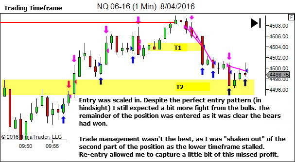 Reversals often give multiple clues