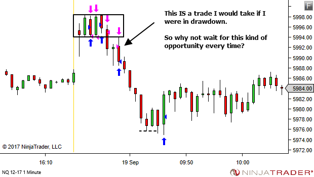 <image: This IS a trade I'd take in drawdown.>