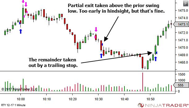 <image: TTF Narrow Range Bar Entry>