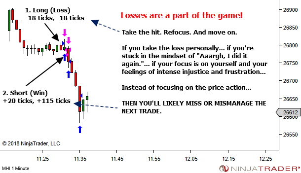 <image: Losses are a part of the game>