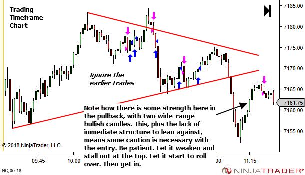 <image: Higher Timeframe Pattern Breakout>