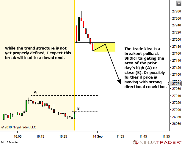 <image: How I Think on Trade Exit>