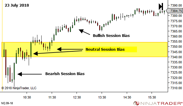 <image: Simple Session Bias>