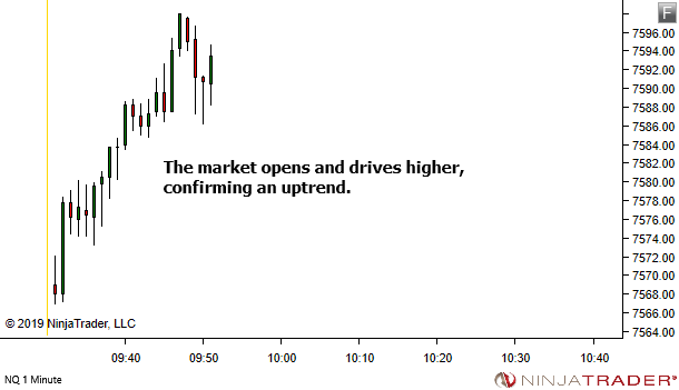 <image: First Pullback in a NEW Directional Trend>