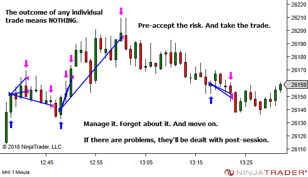 <image: Pre-Acceptance of Trade Risk>