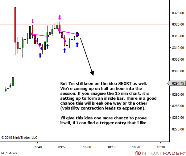<image: Sometimes a trade idea takes multiple attempts>