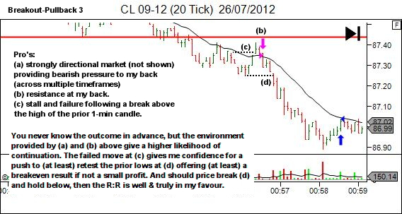 breakout pullback trades
