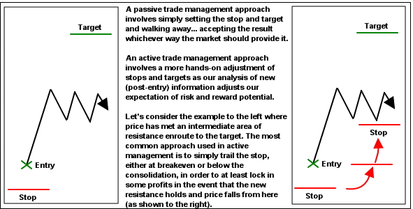 advanced trade management