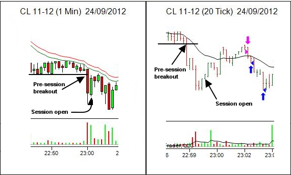 breakout pullback - with session open time