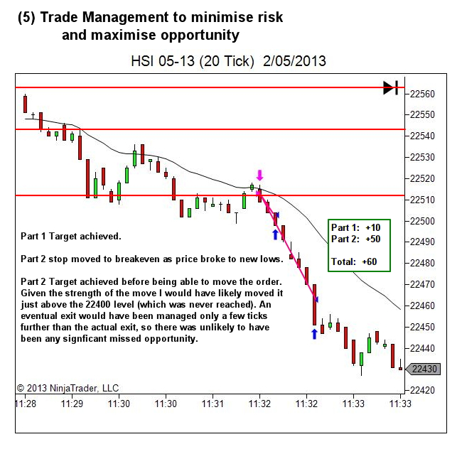 trading process - trade management