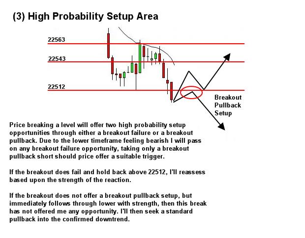 trading process - high probability setup area
