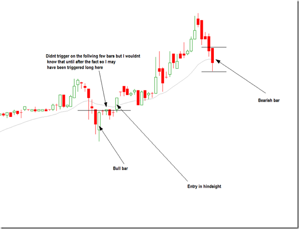 simple pullback or complex pullback?