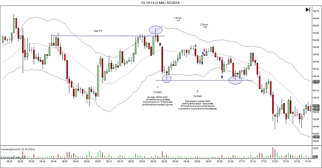 reader session review - chart 1