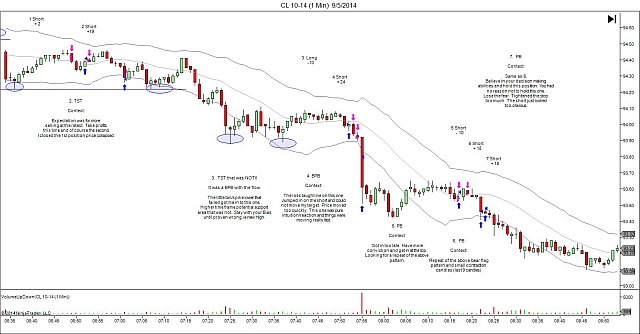 reader session review - chart 2