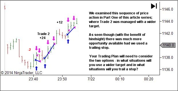 Trade 2 - A trailing stop would have provided greater reward than the simple use of a target.