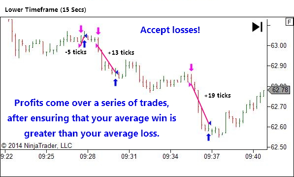 Focus more on WLSR and less on Win%