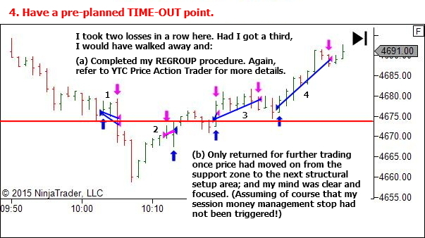 4. Have a preplanned TIME OUT point.