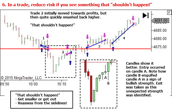 6. In a trade, reduce risk if you see something that shouldn't happen.
