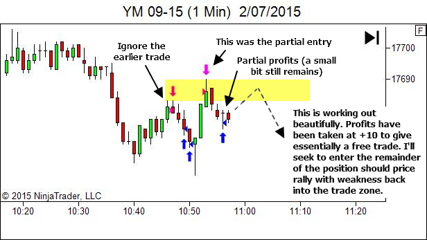 trading timeframe - First exit