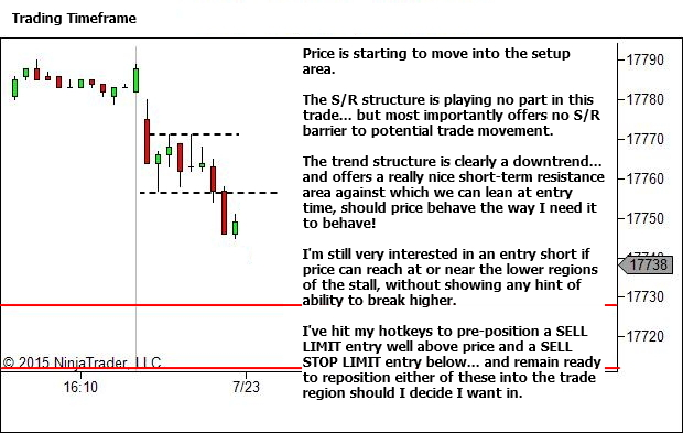 Trading Timeframe Chart - Commencing Pullback