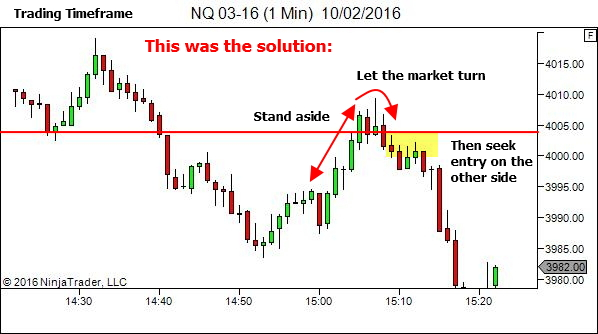 The solution - let the market turn - then seek entry