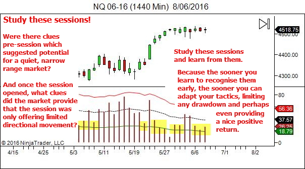 Study narrow range markets - learn to recognise them early - and adapt