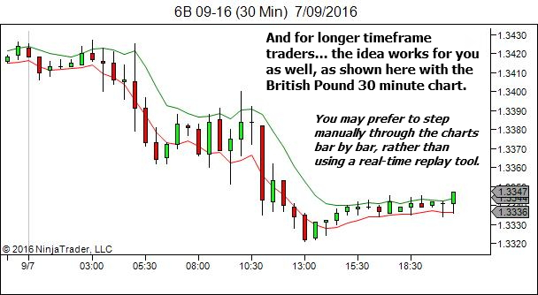 And other timeframes