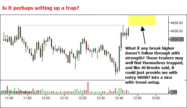 Don't fade a strong trend... wait for the trap and enter with-trend.