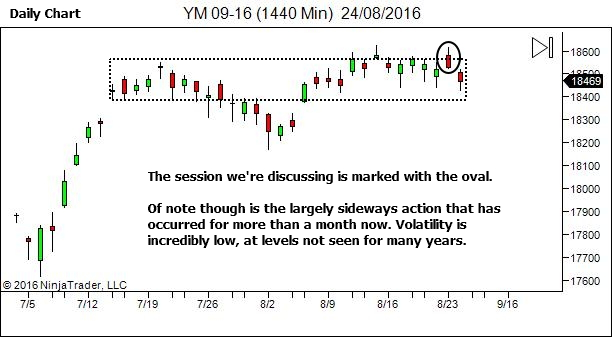 You WILL have trade sequences where you are out of sync with the market.