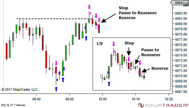 <image: Stop - Pause to Reassess - Reverse>