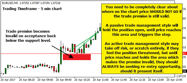 Know where the trade is invalid