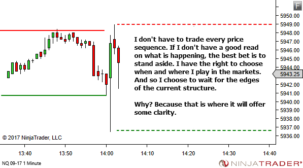 Trading an Uncertain Trend