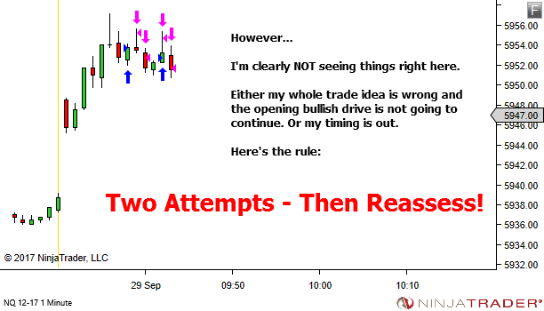 <Image: Two Attempts - Then Reassess>