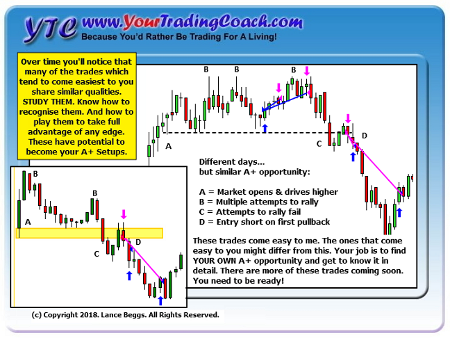 <image: Your favourite trades should all look the same>