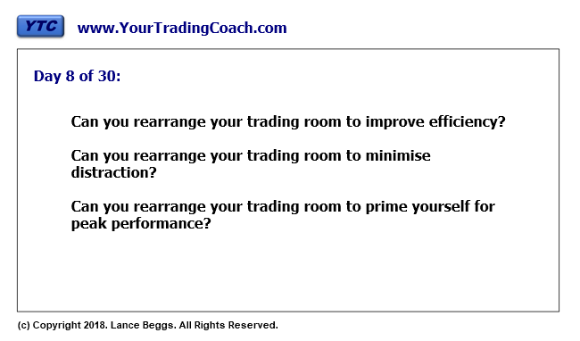 <image: 30 days to becoming a better trader>