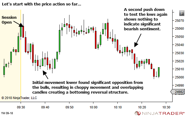<image: Keep this in mind for EVERY counter-trend trade>