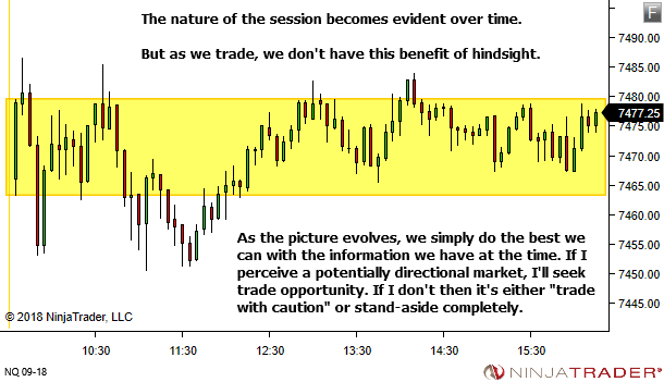 <image: Trade when you see edge. Stand aside when you don't.>