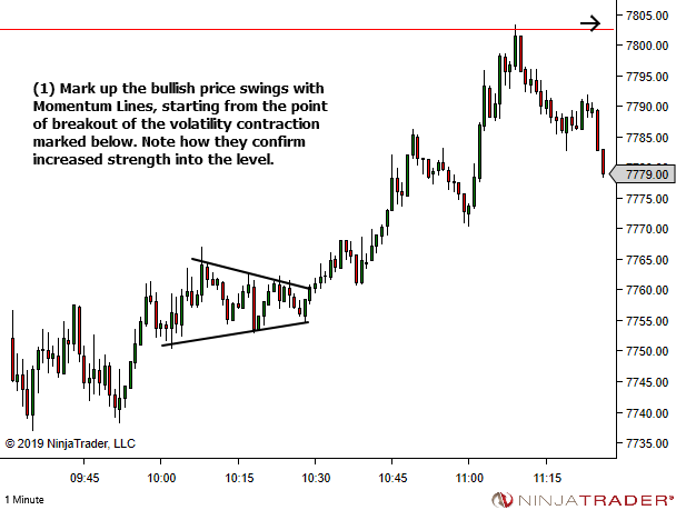 <image: Higher Quality Breakout Failure Trades>