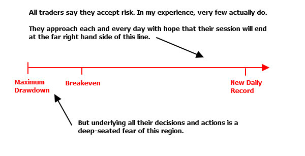 <image: Pre-Accept All Possible Losses>