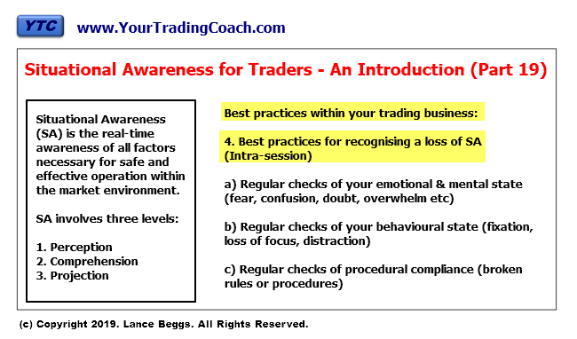 <image: Situational Awareness for Traders - An Introduction>